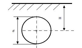 Şekil-T.13 Küre şeklindeki topraklayıcı