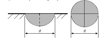 Şekil-T.14 Yarım küre şeklindeki topraklayıcı