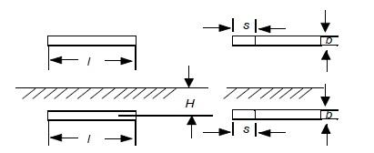 Şekil-T.7 Yüzeysel topraklayıcıların yüzeye veya H derinliğine tesis edilmesi durumu