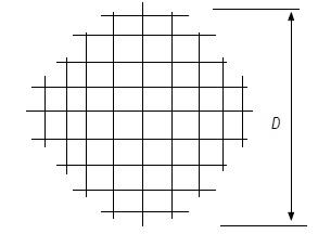 Şekil-T.9 Gözlü topraklayıcı