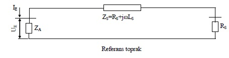 Şekil-Z.2 Eşdeğer devre