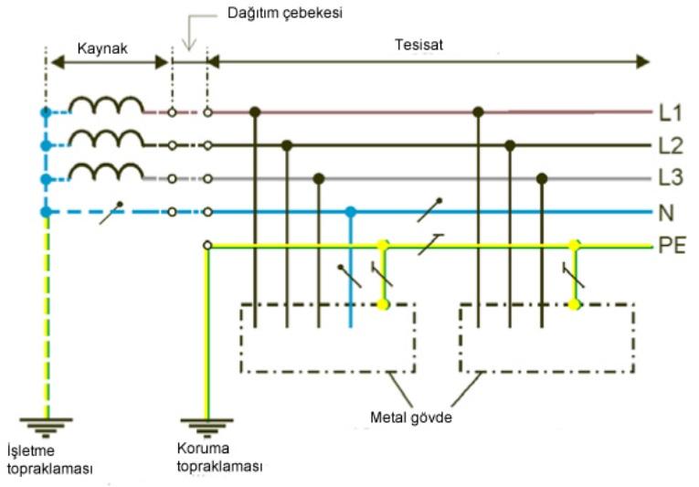 TT Sistem